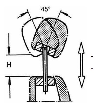 meccanismo poggiatesta a gas con snodo