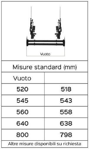 missure meccanismo facile manuale