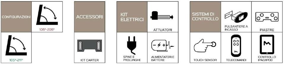 accessori pliv49 compact elettrico
