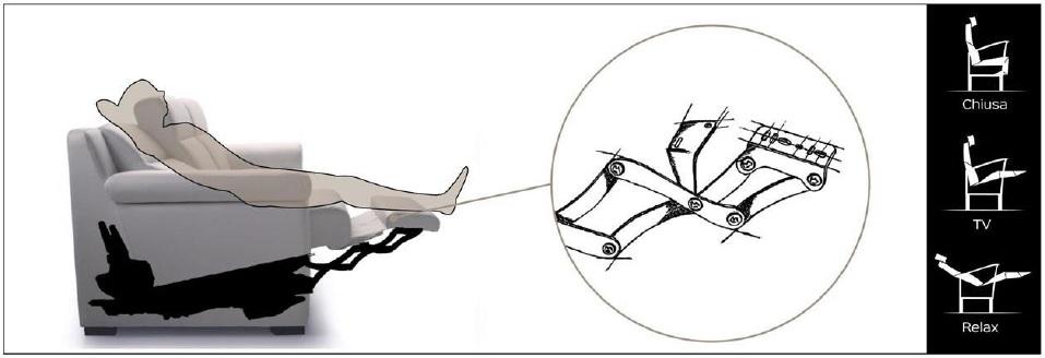 accessori meccanismo Profonfo DSC Elettrico