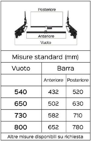 missure meccanismo suite elettrico