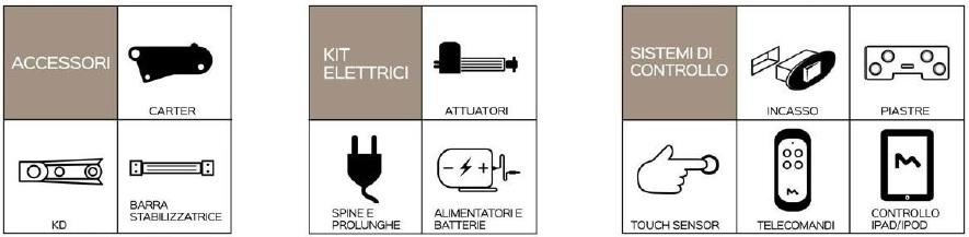 accessori meccanismo suite elettrico